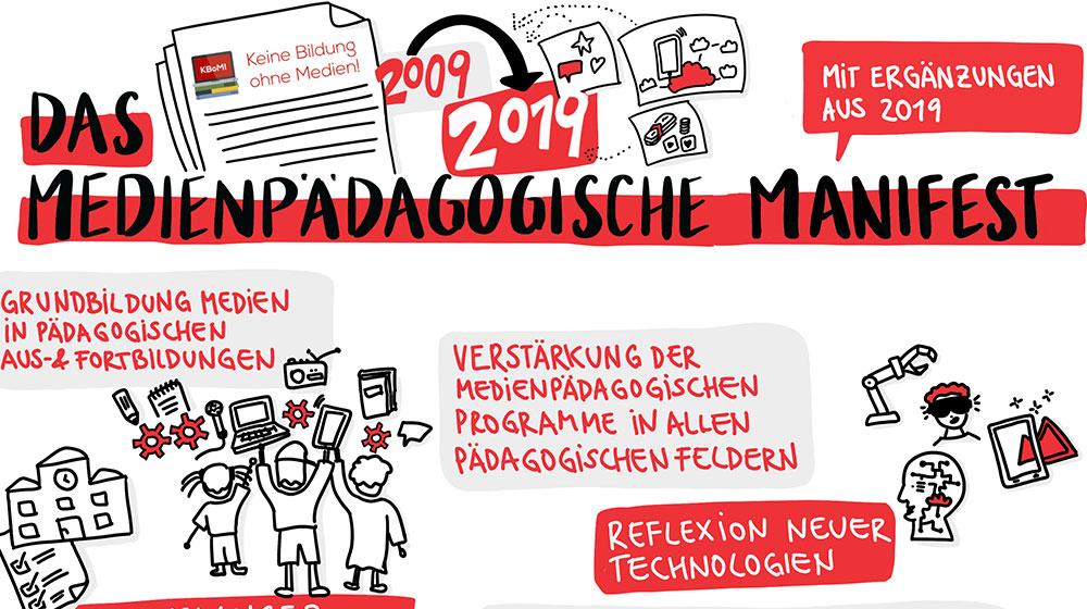 Sketchnote Medienpädagogisches Manifest Addendum 2019 (Ausriss)