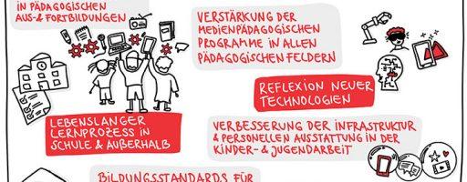 Medienpädagogisches Manifest Addendum 2019