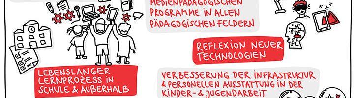 Addendum: Sketchnote und Torte zum 10-Jährigen